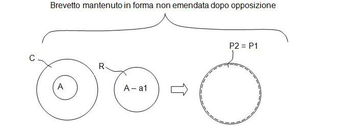 gli articoli 123(2) & 123(3) del brevetto europeo e la loro oscura trappola-14